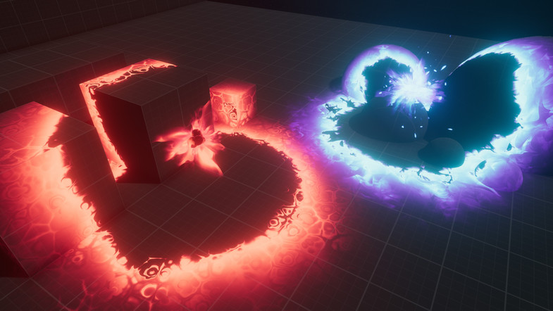 Aura and Ground Effects