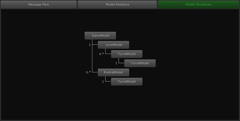Code Control - Unity Asset