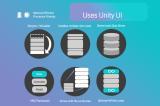 EnhancedScroller - Unity Asset