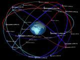 Satellite Inspector - Unity Asset