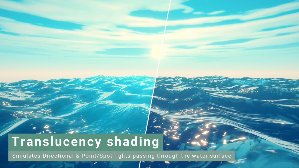 Stylized Water 2