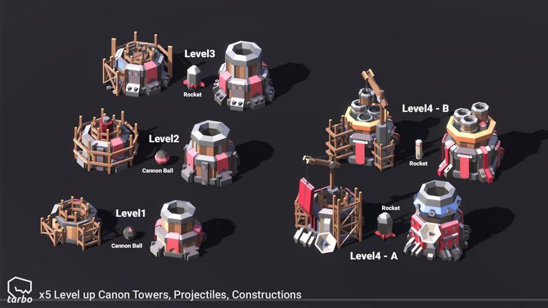 TARBO - Tower Defense Pack