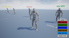 Character Attributes Template - Unity Asset