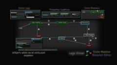 Logic Driver - State Machine Blueprint Editor - Unity Asset